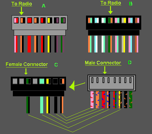 color wiring diagram car stereo color image wiring old pioneer car stereo wiring diagram wire get image about on color wiring diagram car